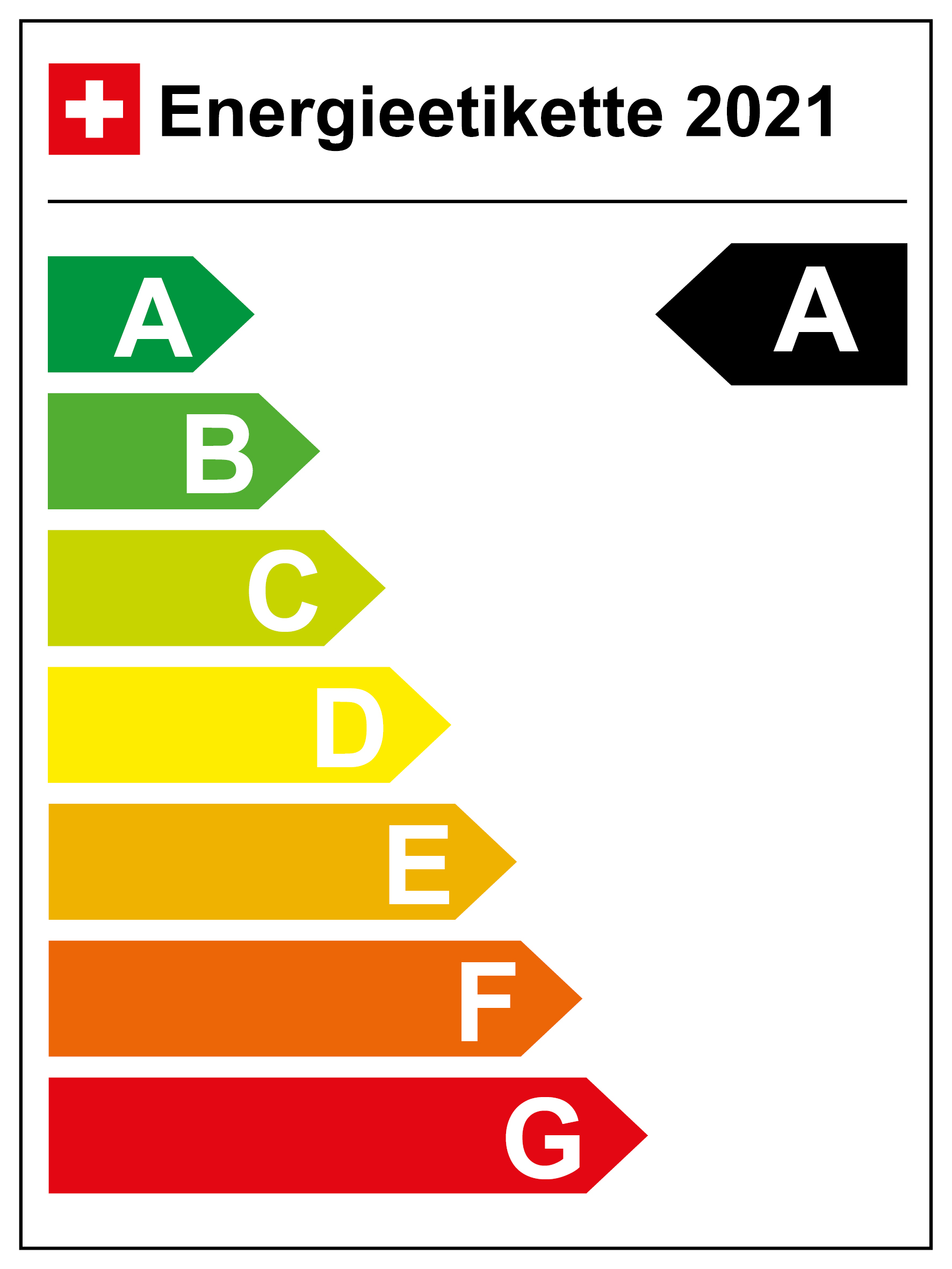Energy rating: A